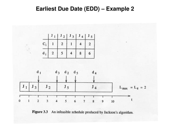 Earliest Due Date (EDD) – Example 2