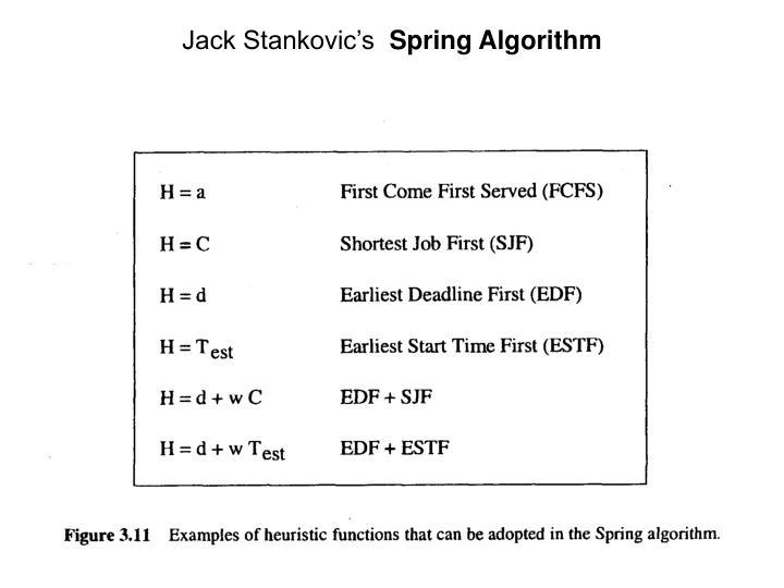 Jack Stankovic's