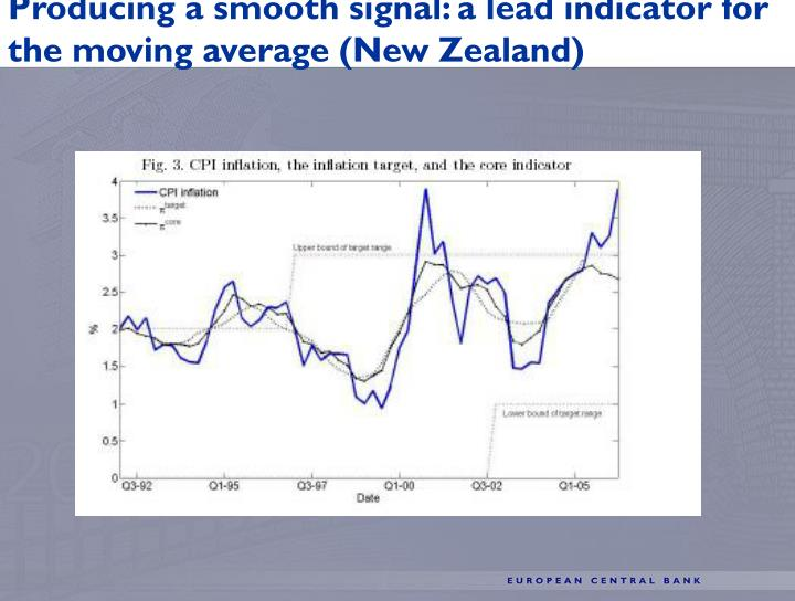 Producing a smooth signal: a lead indicator for the moving average (New Zealand)