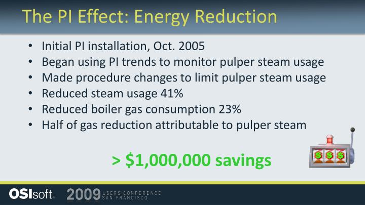 The PI Effect: Energy Reduction