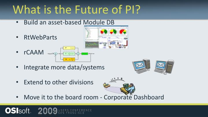 What is the Future of PI?