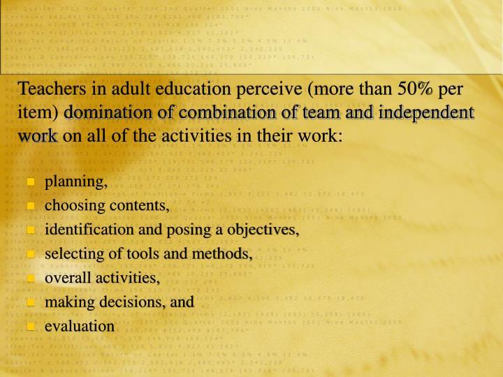 Teachers in adult education perceive (more than 50% per item)