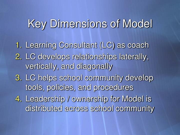 Key Dimensions of Model