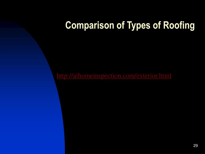 Comparison of Types of Roofing