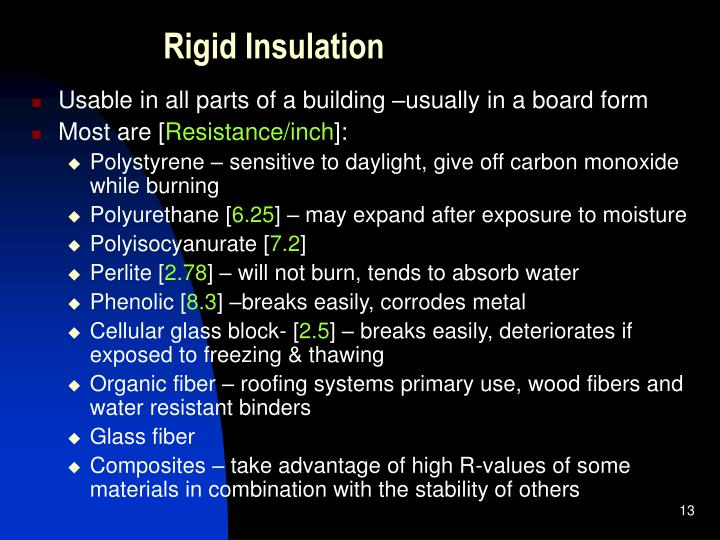 Rigid Insulation