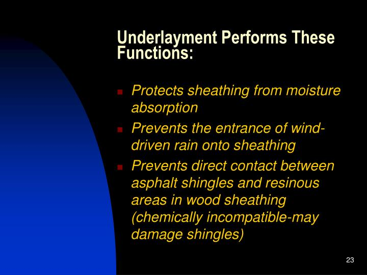 Underlayment Performs These Functions: