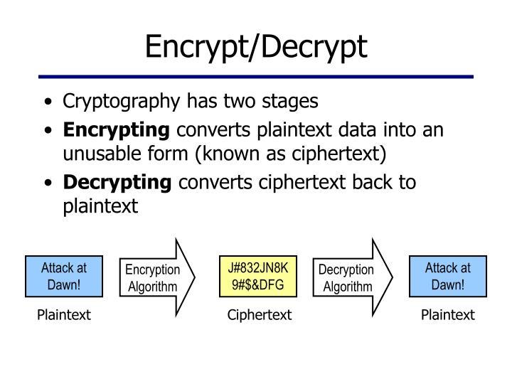 Encrypt/Decrypt