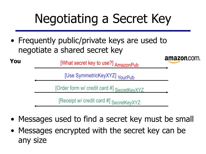 Negotiating a Secret Key