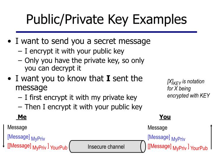 Public/Private Key Examples