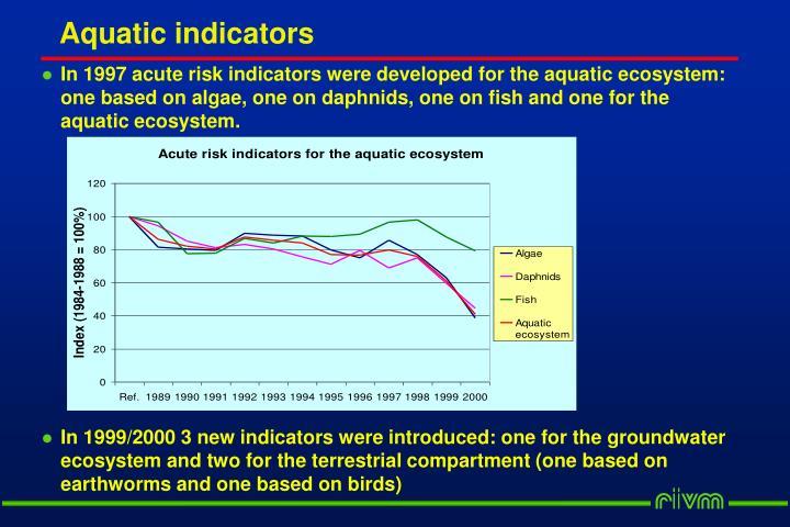 Aquatic indicators