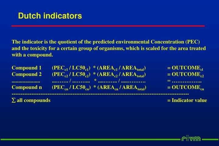 Dutch indicators