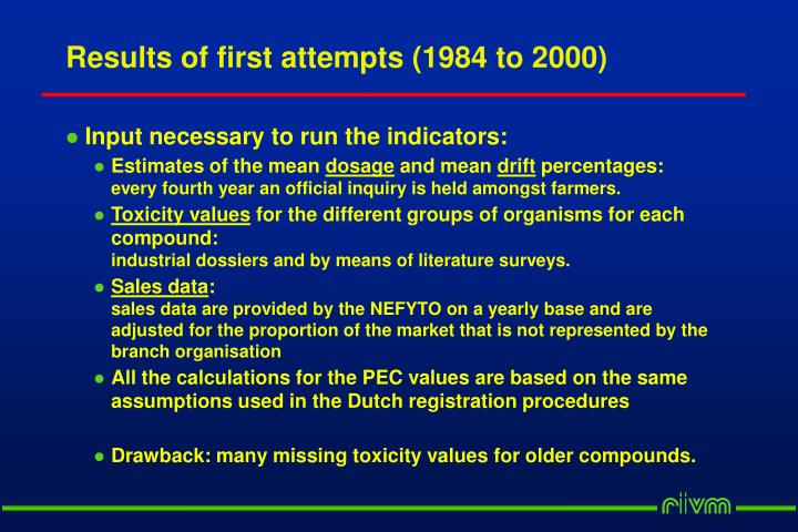 Results of first attempts (1984 to 2000)