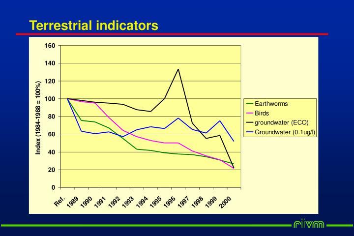 Terrestrial indicators