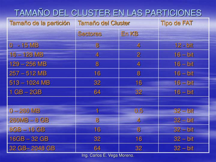 TAMAÑO DEL CLUSTER EN LAS PARTICIONES