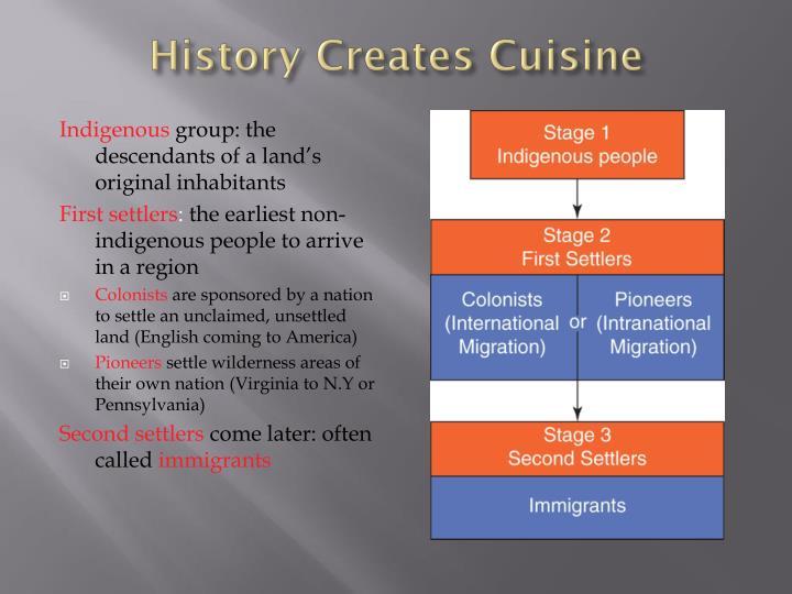 History Creates Cuisine