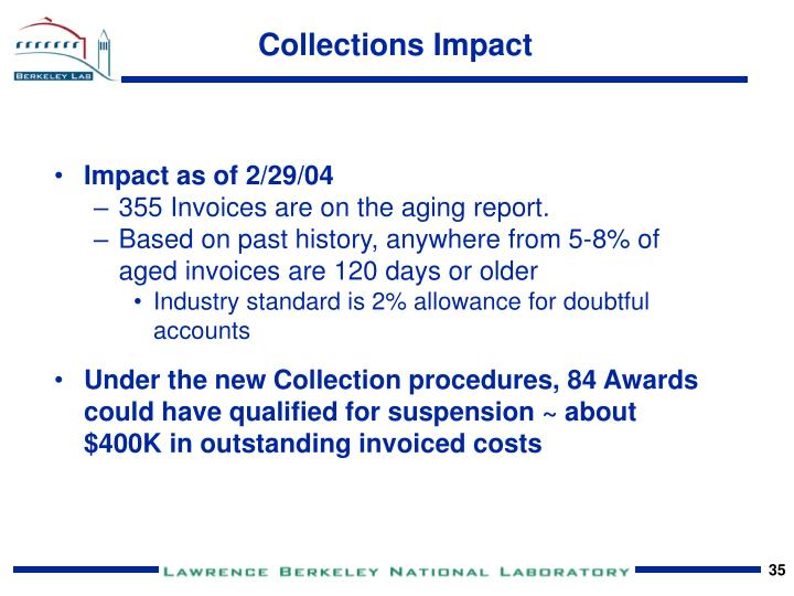 Collections Impact