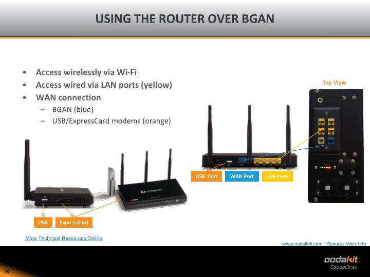 USING THE ROUTER OVER BGAN