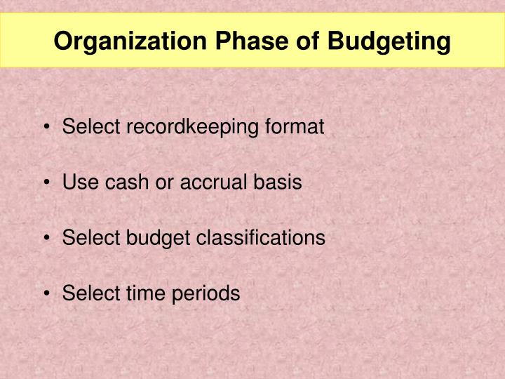 Organization Phase of Budgeting
