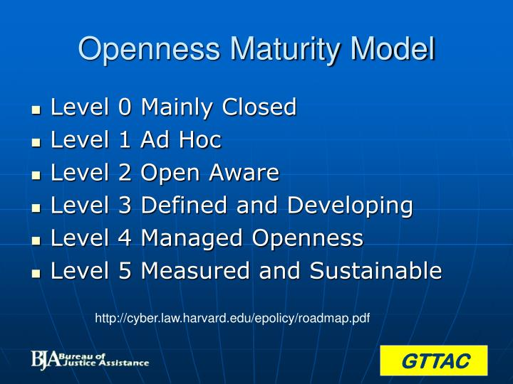 Openness Maturity Model