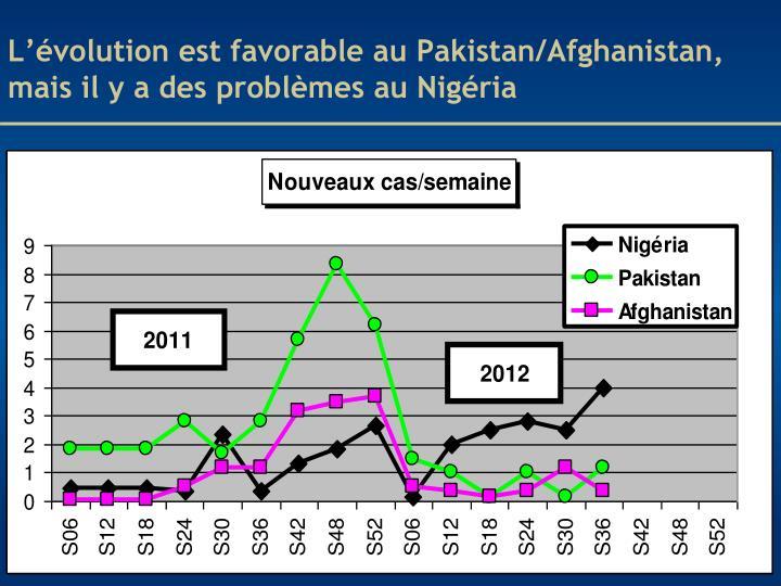 L'évolution est favorable au Pakistan/Afghanistan,