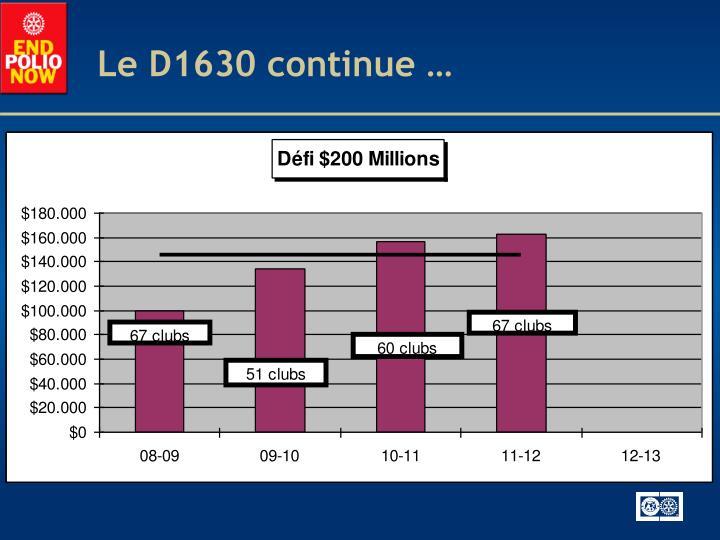 Le D1630 continue …