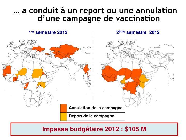 … a conduit à un report ou une annulation d'une campagne de vaccination