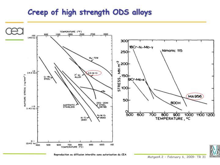 Creep of high strength ODS alloys