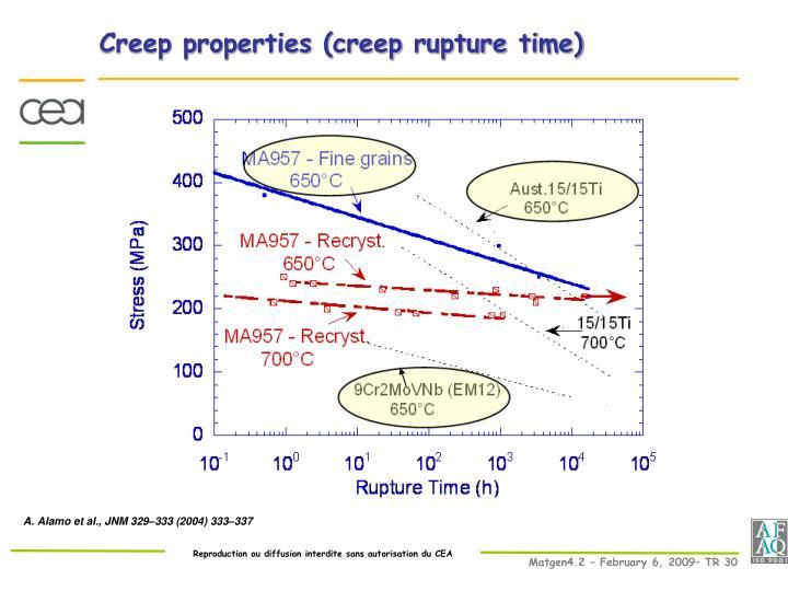 Creep properties (creep rupture time)