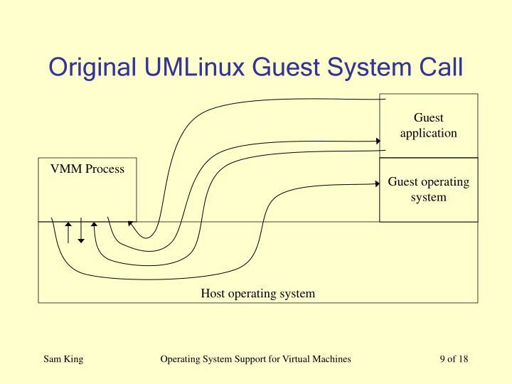 Original UMLinux Guest System Call