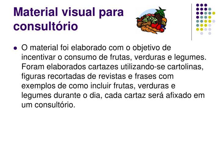 Material visual para consultório