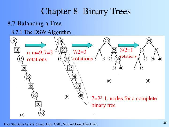 Chapter 8  Binary Trees