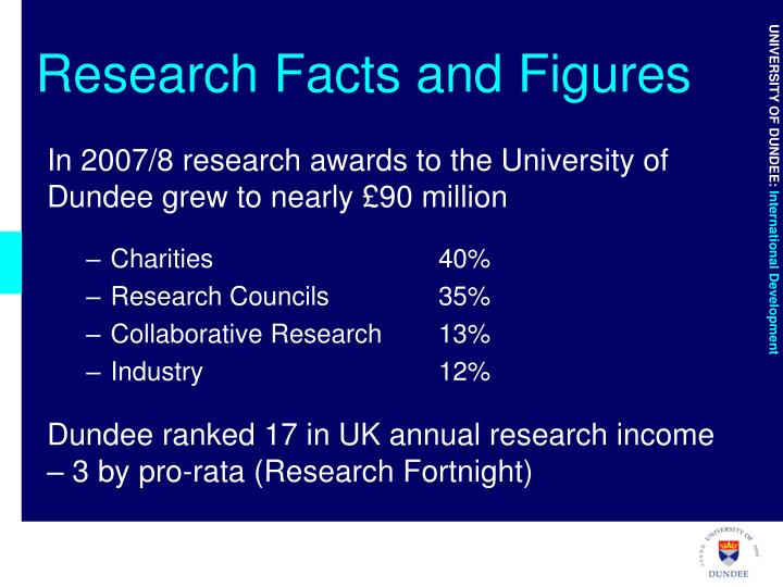 Research Facts and Figures