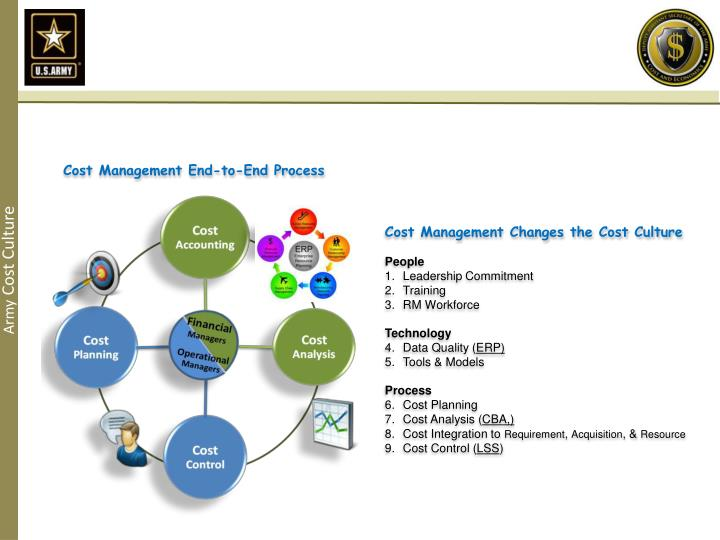 Cost Management End-to-End Process