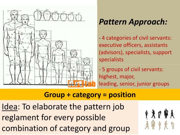 Pattern Approach: