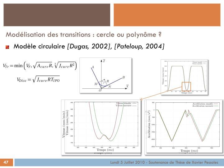 Modélisation des transitions : cercle ou polynôme ?