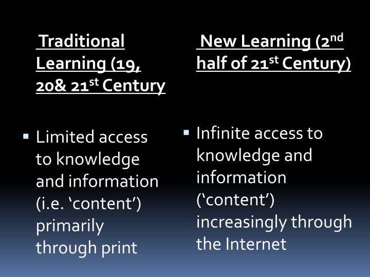 Traditional Learning (19, 20& 21