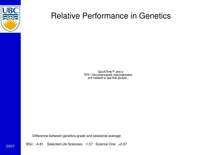 Relative Performance in Genetics
