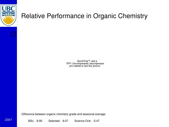 Relative Performance in Organic Chemistry