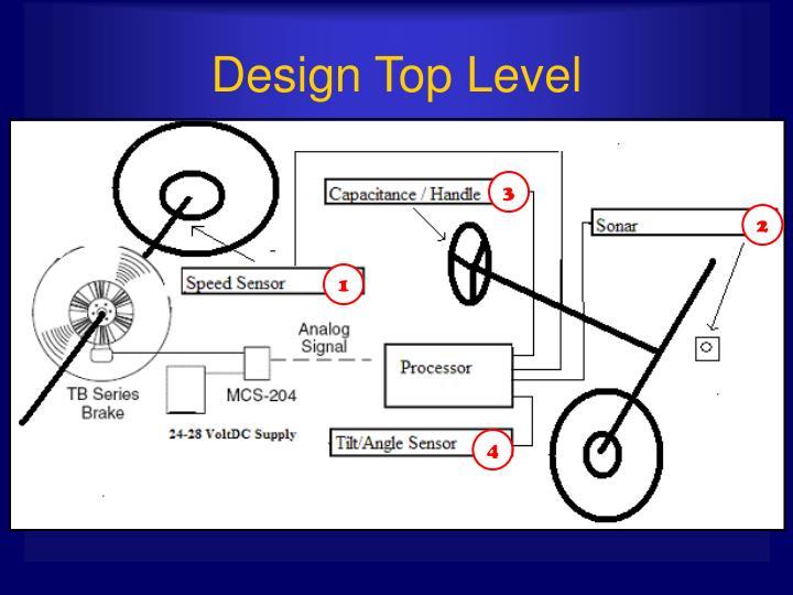 Design Top Level
