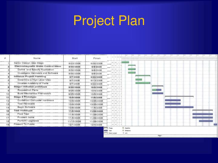 Project Plan