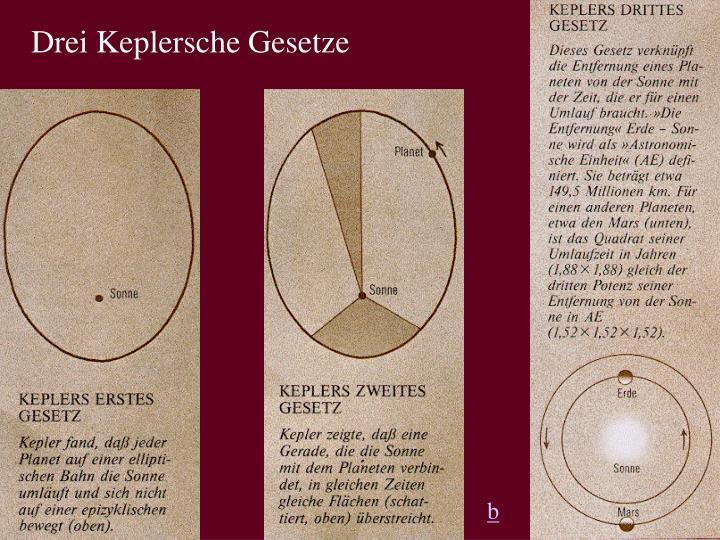 Drei Keplersche Gesetze