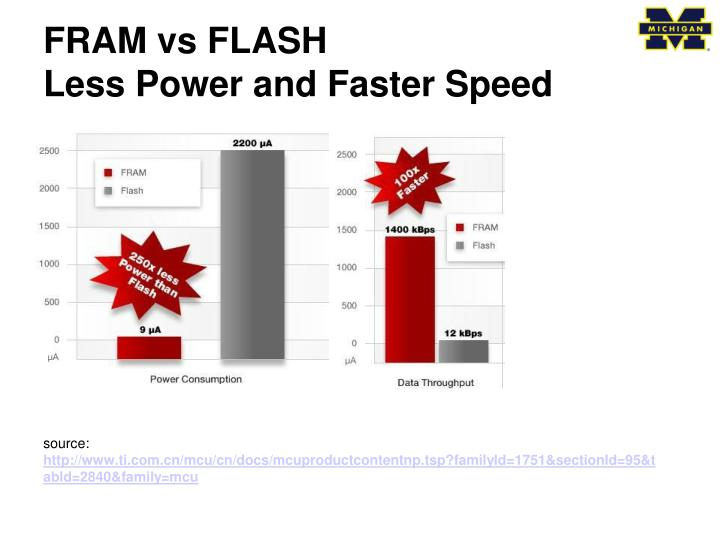 FRAM vs FLASH