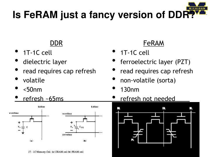 Is FeRAM just a fancy version of DDR?