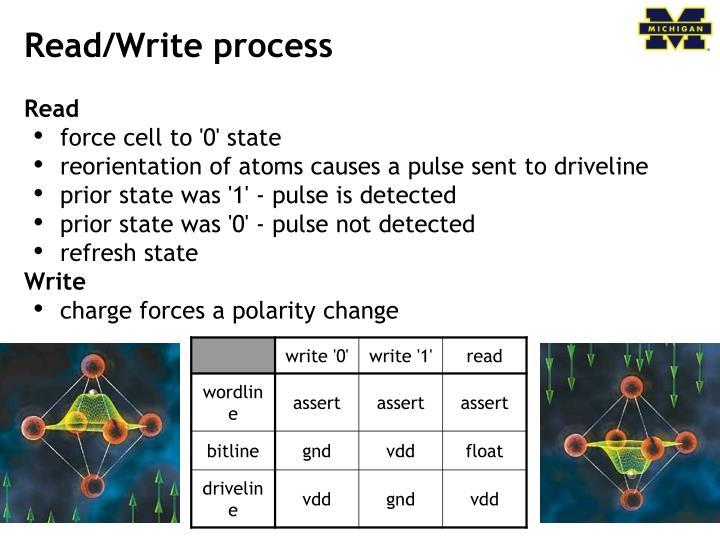 Read/Write process