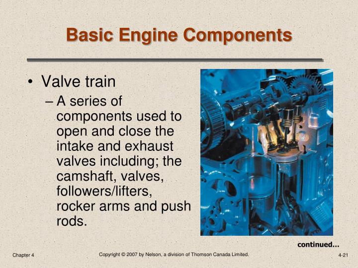 Basic Engine Components