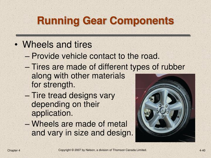 Running Gear Components