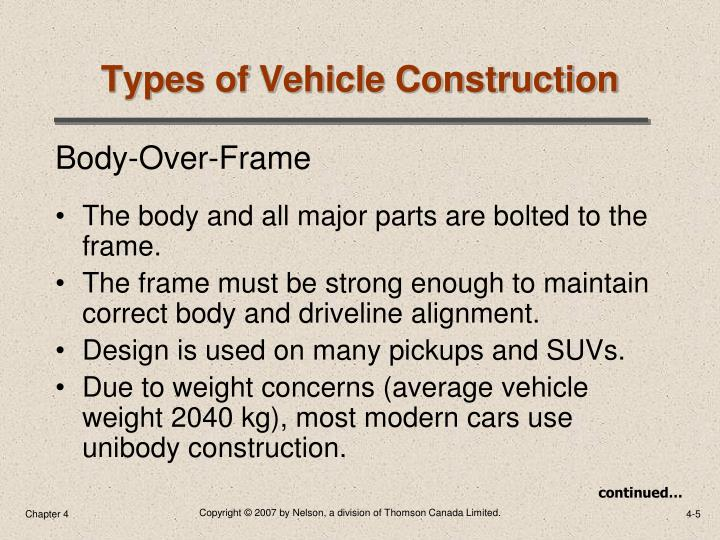 Types of Vehicle Construction