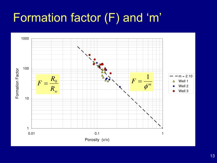 Formation factor (F) and 'm'