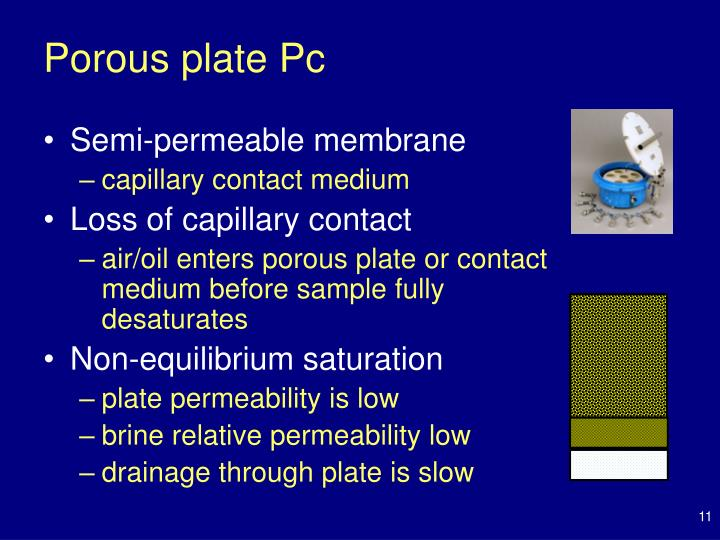 Porous plate Pc