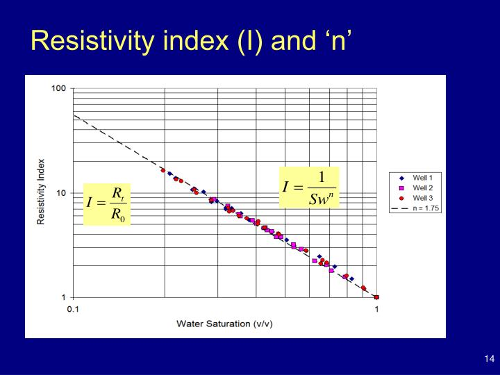Resistivity index (I) and 'n'